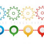 Rätt prisbild för utveckling - Kicki Westerberg Ekonomisk pt