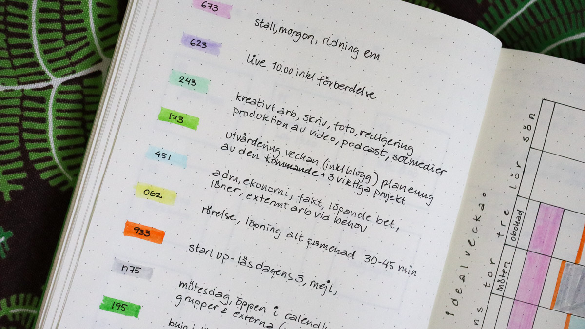 Bullet Journal – den ideala veckan